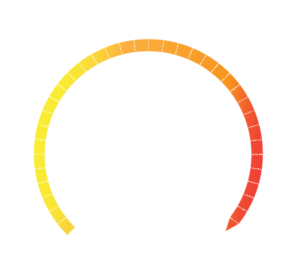 Aritzia Warmth Rating